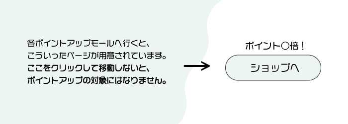 モール経由3